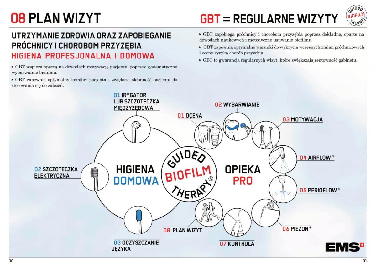Gabinet-Stomatologiczny-broszura-04